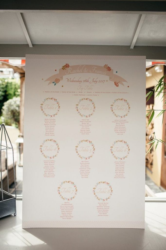 table plan at ever after alternative ideas